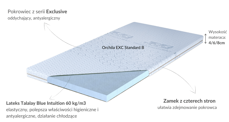Materac nawierzchniowy termoelastyczny A Orchilla EXC