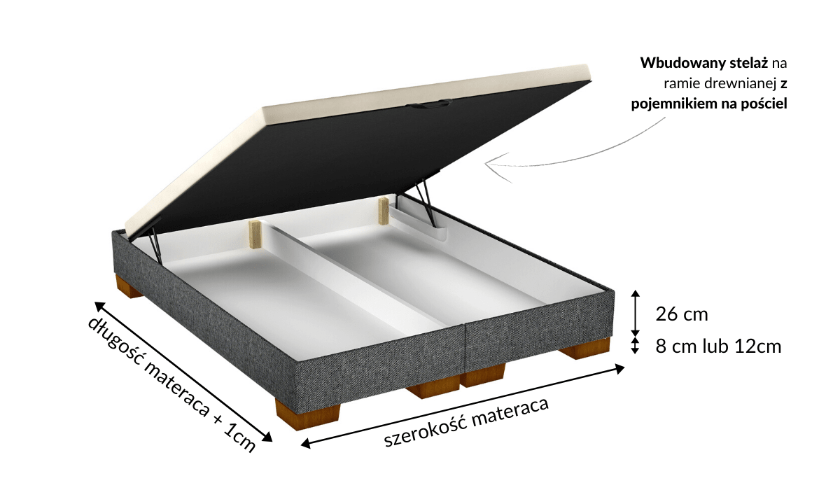 Łóżko kontynentalne SONATA