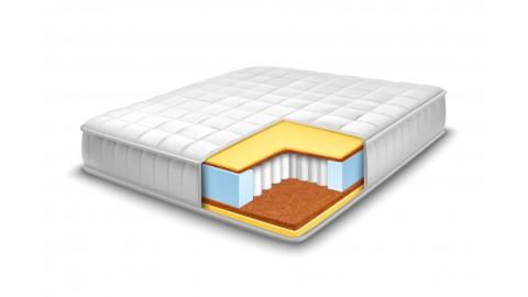 Warstwy w materacach - co warto wiedzieć?
